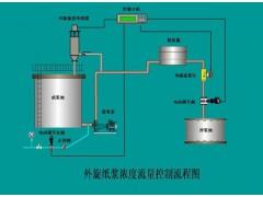 纸浆绝干浆控制系统