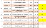 2020泰国纸业及世界纸业展览会报名方式参展费用官网