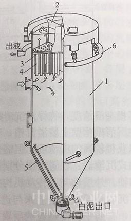 A型压力过滤��o生器