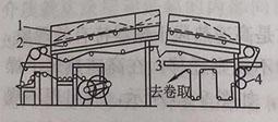 桥式干燥器